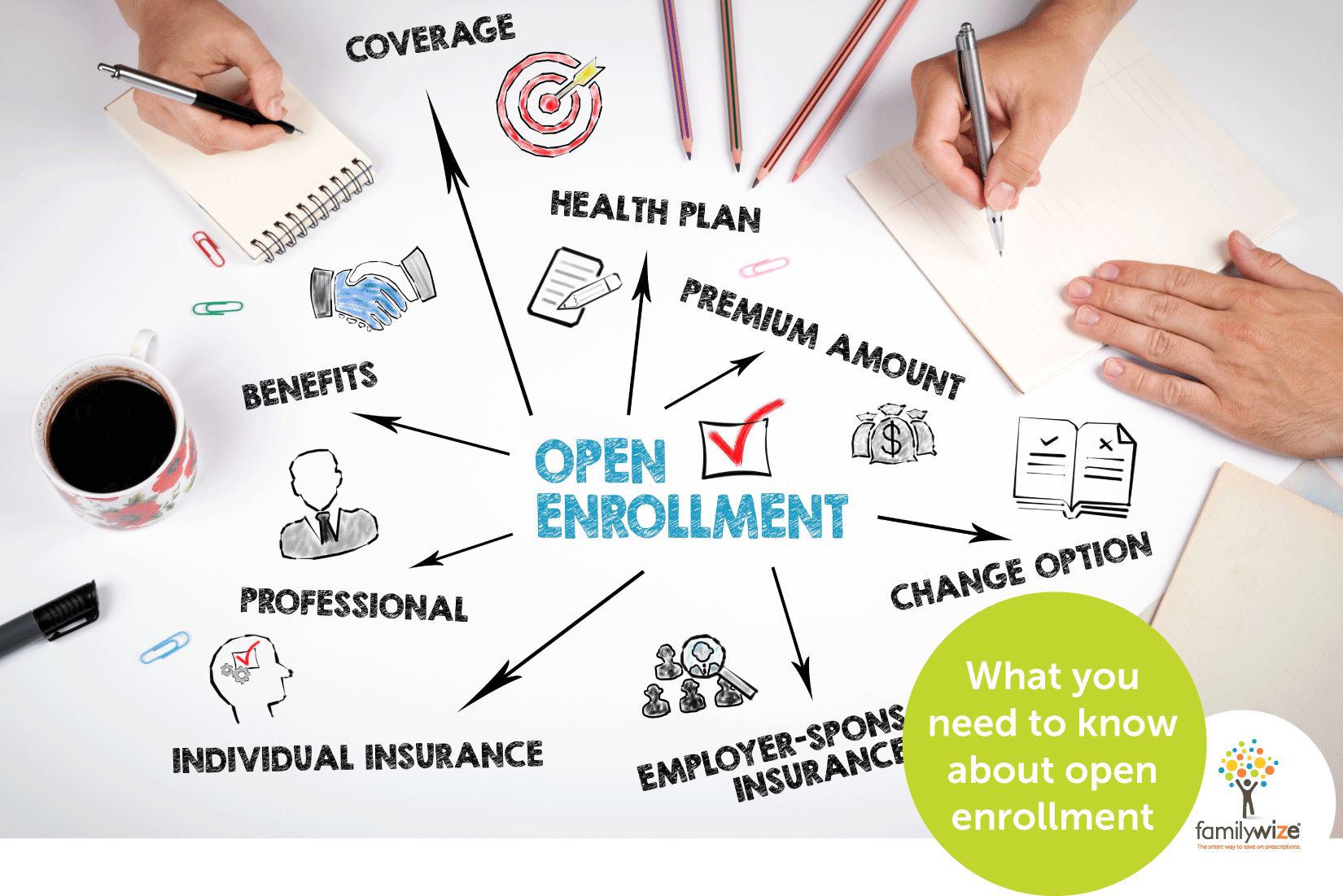What you need to know about open enrollment