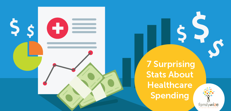 7 Surprising Stats About Healthcare Spending